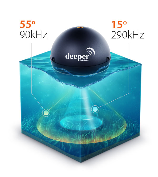deeper dual beam sonar for smartphones wireless depthsounder
